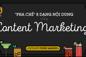 """PHA CHẾ"" 8 DẠNG NỘI DUNG TRONG CONTENT MARKETING"